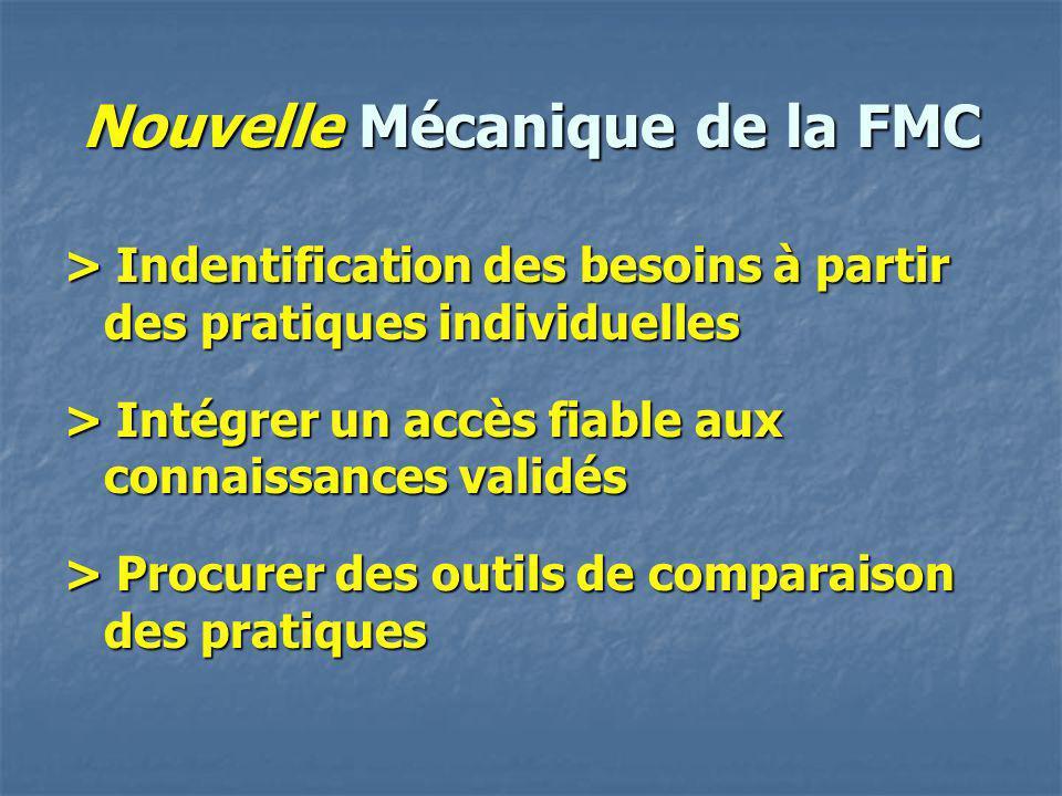Nouvelle Mécanique de la FMC > Indentification des besoins à partir des pratiques individuelles > Intégrer un accès fiable aux connaissances validés > Procurer des outils de comparaison des pratiques