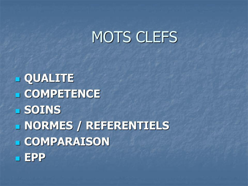 MOTS CLEFS QUALITE QUALITE COMPETENCE COMPETENCE SOINS SOINS NORMES / REFERENTIELS NORMES / REFERENTIELS COMPARAISON COMPARAISON EPP EPP