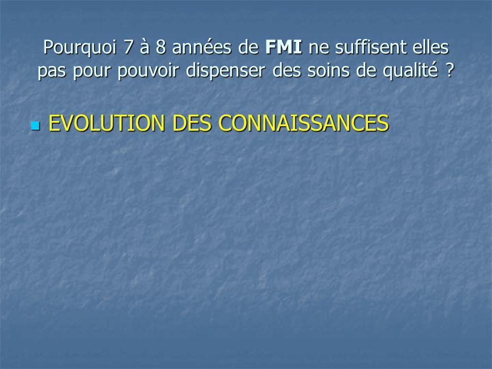 Pourquoi 7 à 8 années de FMI ne suffisent elles pas pour pouvoir dispenser des soins de qualité ? EVOLUTION DES CONNAISSANCES EVOLUTION DES CONNAISSAN