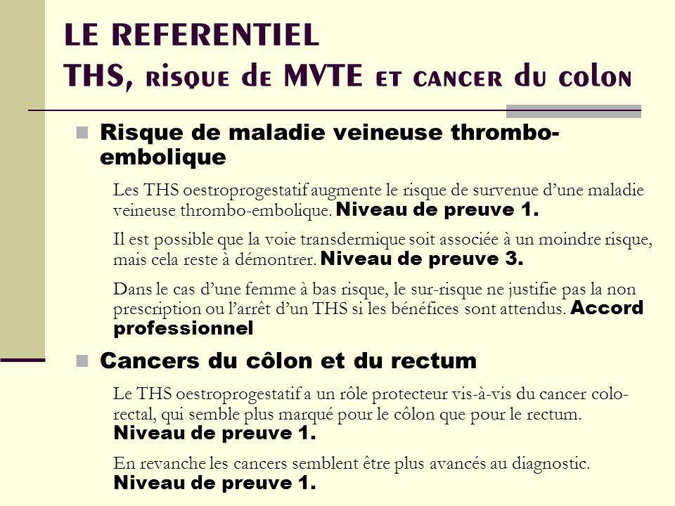 LE REFERENTIEL THS, risque de MVTE et cancer du colon Risque de maladie veineuse thrombo- embolique Les THS oestroprogestatif augmente le risque de survenue dune maladie veineuse thrombo-embolique.