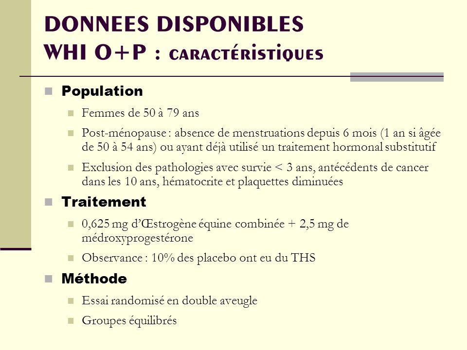 DONNEES DISPONIBLES WHI O+P : caractéristiques Population Femmes de 50 à 79 ans Post-ménopause : absence de menstruations depuis 6 mois (1 an si âgée de 50 à 54 ans) ou ayant déjà utilisé un traitement hormonal substitutif Exclusion des pathologies avec survie < 3 ans, antécédents de cancer dans les 10 ans, hématocrite et plaquettes diminuées Traitement 0,625 mg dŒstrogène équine combinée + 2,5 mg de médroxyprogestérone Observance : 10% des placebo ont eu du THS Méthode Essai randomisé en double aveugle Groupes équilibrés