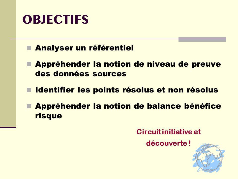 SUPPORTS Rapport complet de laudition publique : mai 2004 http://www.anaes.fr/anaes/Publications.nsf/nPDFFile/RA_LILF -5YWG96/$File/THS_rap.pdf?OpenElement Dossier de presse AFSSAPS, ANAES : mai 2004 Lettre AFSSAPS décembre 2003 http://www.millionwomenstudy.org http://www.spc.univ-lyon1.fr/polycop/