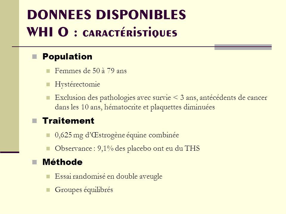 DONNEES DISPONIBLES WHI O : caractéristiques Population Femmes de 50 à 79 ans Hystérectomie Exclusion des pathologies avec survie < 3 ans, antécédents de cancer dans les 10 ans, hématocrite et plaquettes diminuées Traitement 0,625 mg dŒstrogène équine combinée Observance : 9,1% des placebo ont eu du THS Méthode Essai randomisé en double aveugle Groupes équilibrés