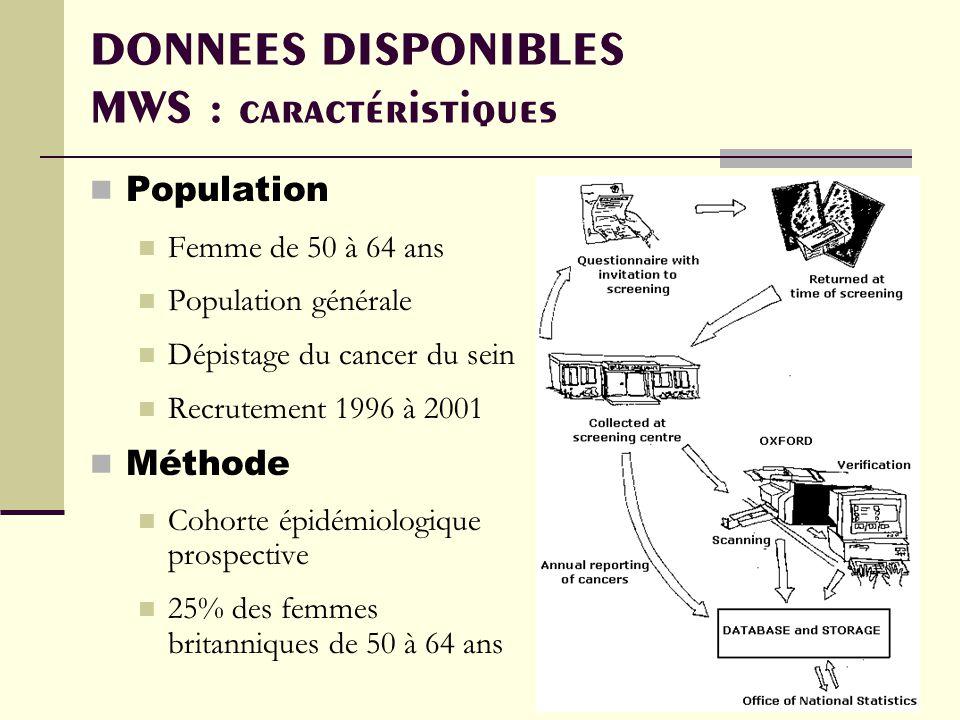DONNEES DISPONIBLES MWS : caractéristiques Population Femme de 50 à 64 ans Population générale Dépistage du cancer du sein Recrutement 1996 à 2001 Méthode Cohorte épidémiologique prospective 25% des femmes britanniques de 50 à 64 ans
