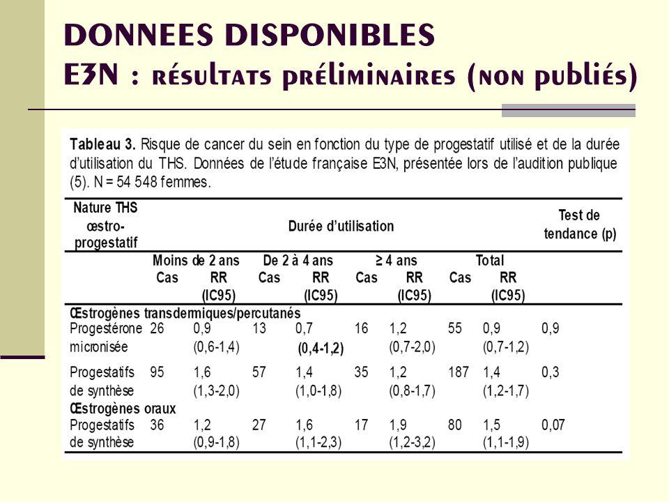 DONNEES DISPONIBLES E3N : résultats préliminaires (non publiés)