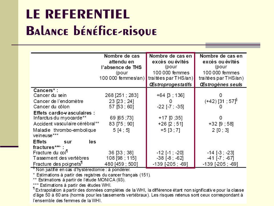 LE REFERENTIEL Balance bénéfice-risque