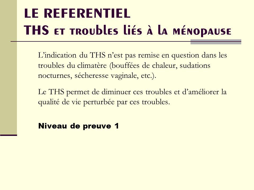LE REFERENTIEL THS et troubles liés à la ménopause Lindication du THS nest pas remise en question dans les troubles du climatère (bouffées de chaleur, sudations nocturnes, sécheresse vaginale, etc.).