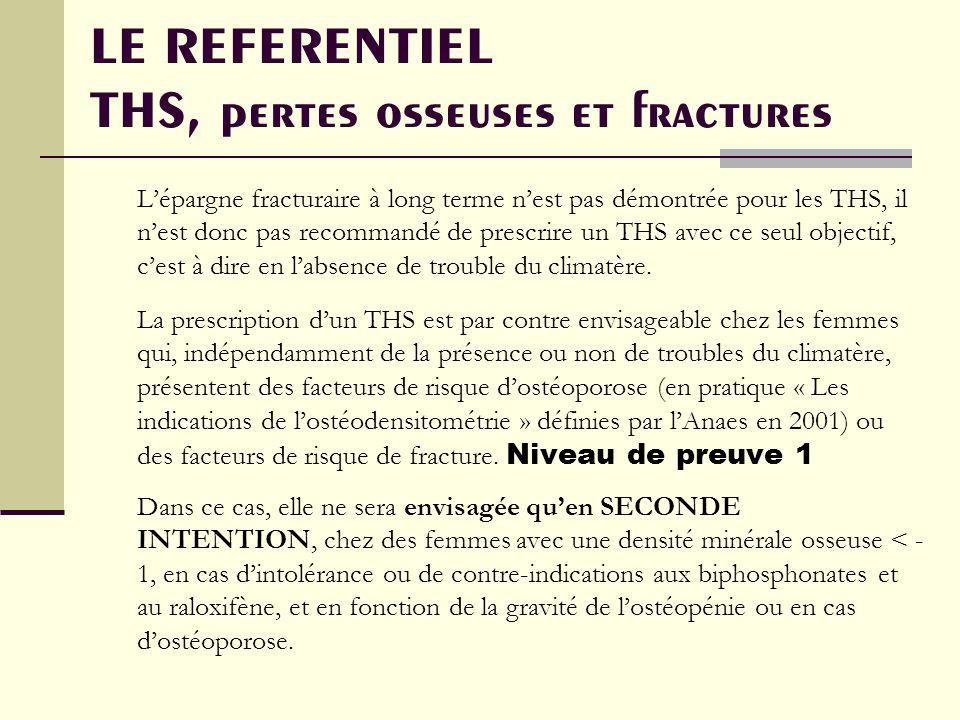 LE REFERENTIEL THS, pertes osseuses et fractures Lépargne fracturaire à long terme nest pas démontrée pour les THS, il nest donc pas recommandé de prescrire un THS avec ce seul objectif, cest à dire en labsence de trouble du climatère.