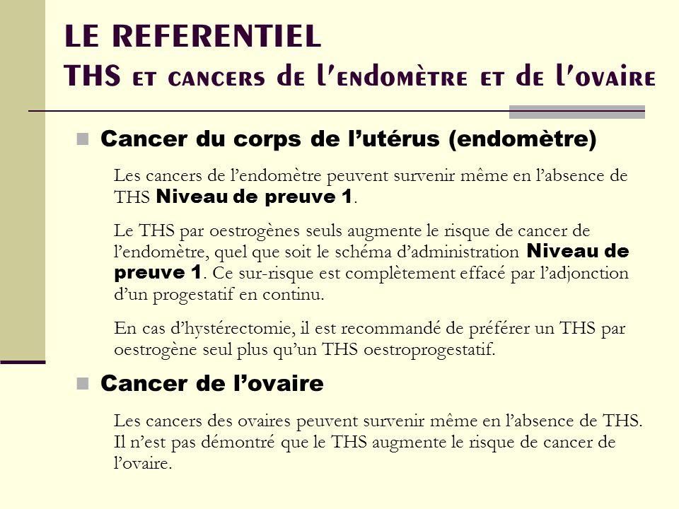 LE REFERENTIEL THS et cancers de lendomètre et de lovaire Cancer du corps de lutérus (endomètre) Les cancers de lendomètre peuvent survenir même en labsence de THS Niveau de preuve 1.