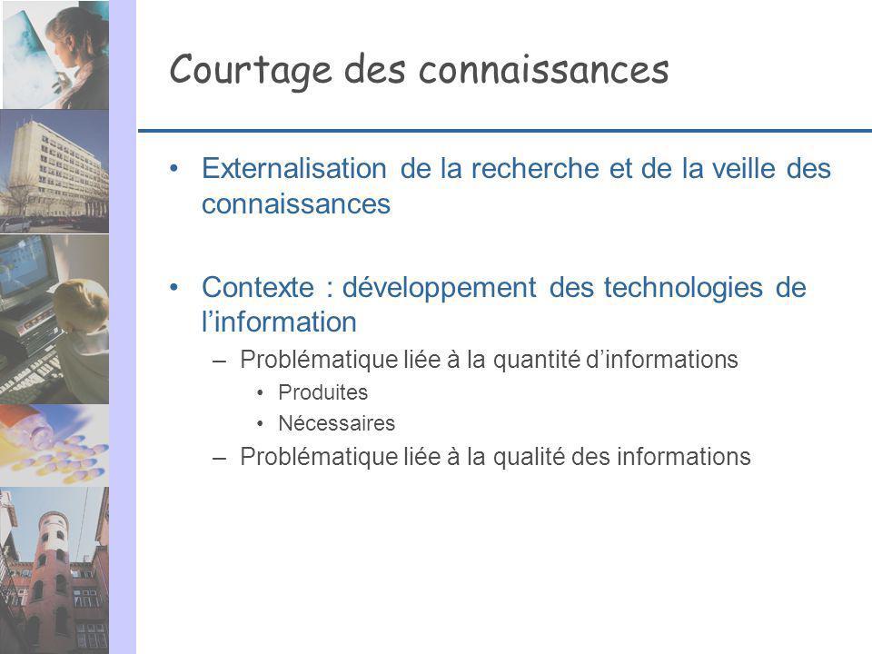 Courtage des connaissances Externalisation de la recherche et de la veille des connaissances Contexte : développement des technologies de linformation