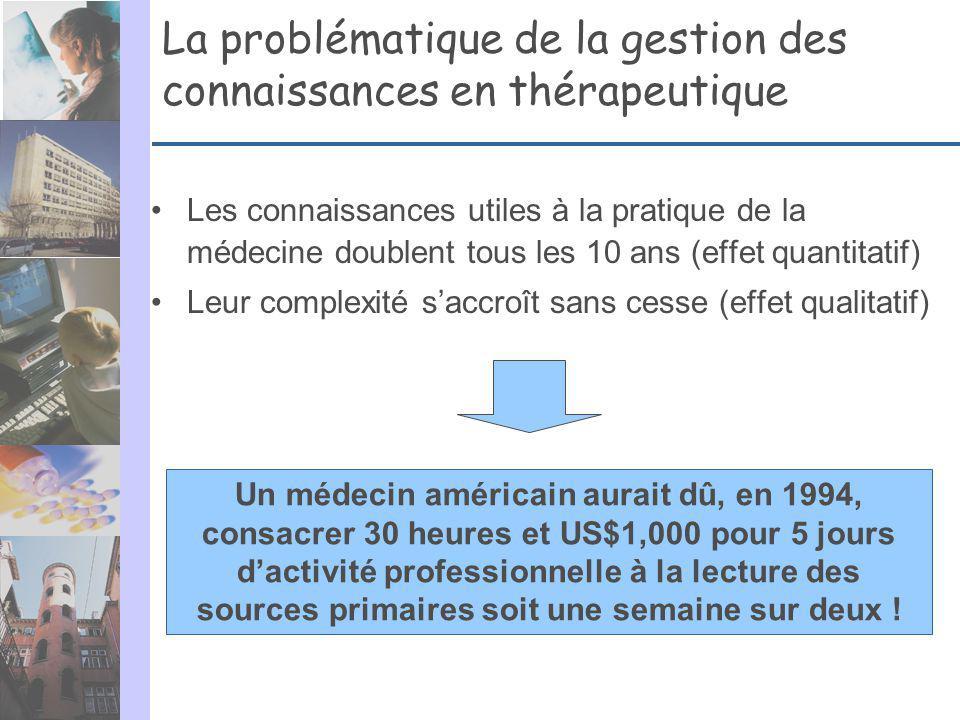 Les connaissances utiles à la pratique de la médecine doublent tous les 10 ans (effet quantitatif) Leur complexité saccroît sans cesse (effet qualitat
