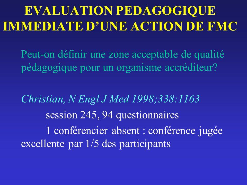 EVALUATION PEDAGOGIQUE IMMEDIATE DUNE ACTION DE FMC Peut-on définir une zone acceptable de qualité pédagogique pour un organisme accréditeur? Christia