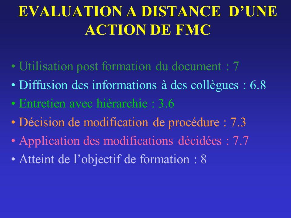 EVALUATION A DISTANCE DUNE ACTION DE FMC Utilisation post formation du document : 7 Diffusion des informations à des collègues : 6.8 Entretien avec hi