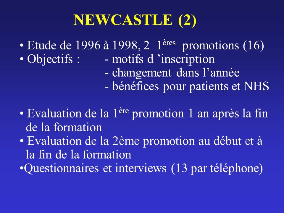 NEWCASTLE (2) Etude de 1996 à 1998, 2 1 ères promotions (16) Objectifs :- motifs d inscription - changement dans lannée - bénéfices pour patients et N