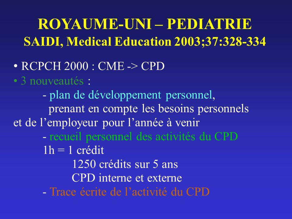 ROYAUME-UNI – PEDIATRIE SAIDI, Medical Education 2003;37:328-334 RCPCH 2000 : CME -> CPD 3 nouveautés : - plan de développement personnel, prenant en