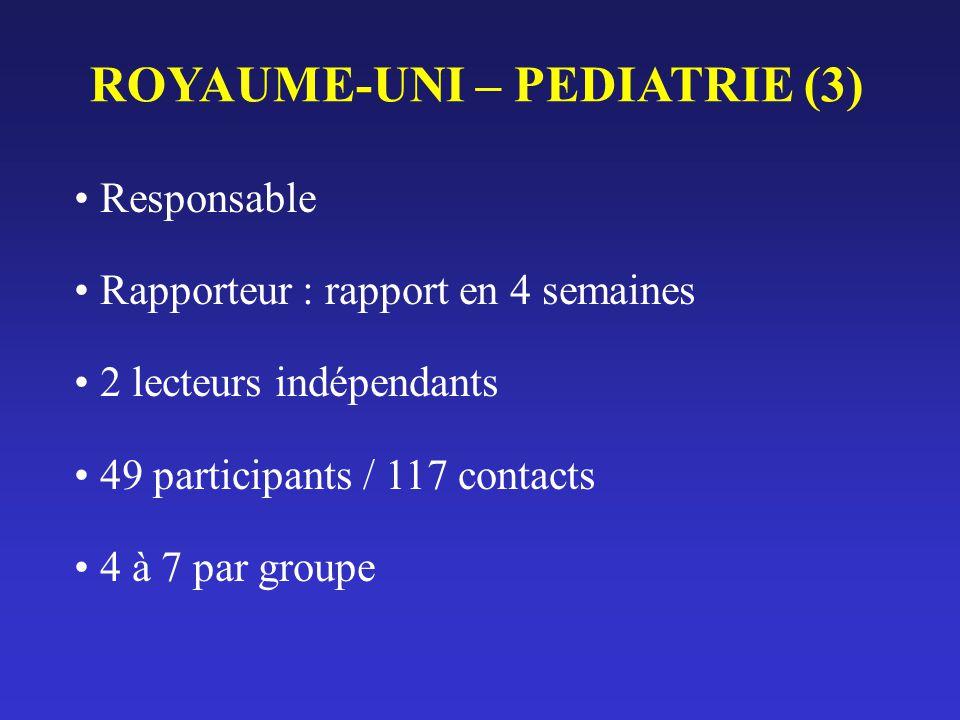 ROYAUME-UNI – PEDIATRIE (3) Responsable Rapporteur : rapport en 4 semaines 2 lecteurs indépendants 49 participants / 117 contacts 4 à 7 par groupe