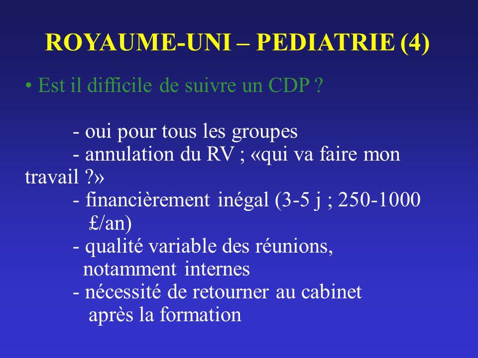 ROYAUME-UNI – PEDIATRIE (4) Est il difficile de suivre un CDP ? - oui pour tous les groupes - annulation du RV ; «qui va faire mon travail ?» - financ
