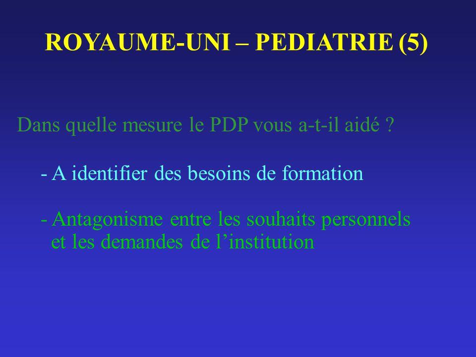 ROYAUME-UNI – PEDIATRIE (5) Dans quelle mesure le PDP vous a-t-il aidé ? - A identifier des besoins de formation - Antagonisme entre les souhaits pers