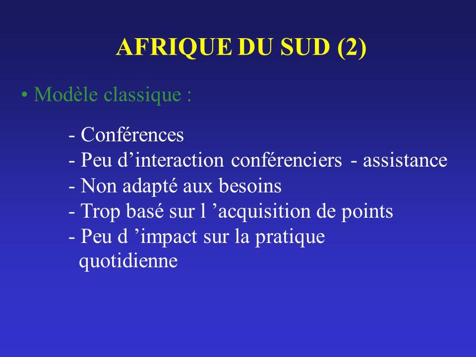 AFRIQUE DU SUD (2) Modèle classique : - Conférences - Peu dinteraction conférenciers - assistance - Non adapté aux besoins - Trop basé sur l acquisiti