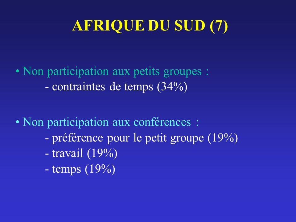 AFRIQUE DU SUD (7) Non participation aux petits groupes : - contraintes de temps (34%) Non participation aux conférences : - préférence pour le petit