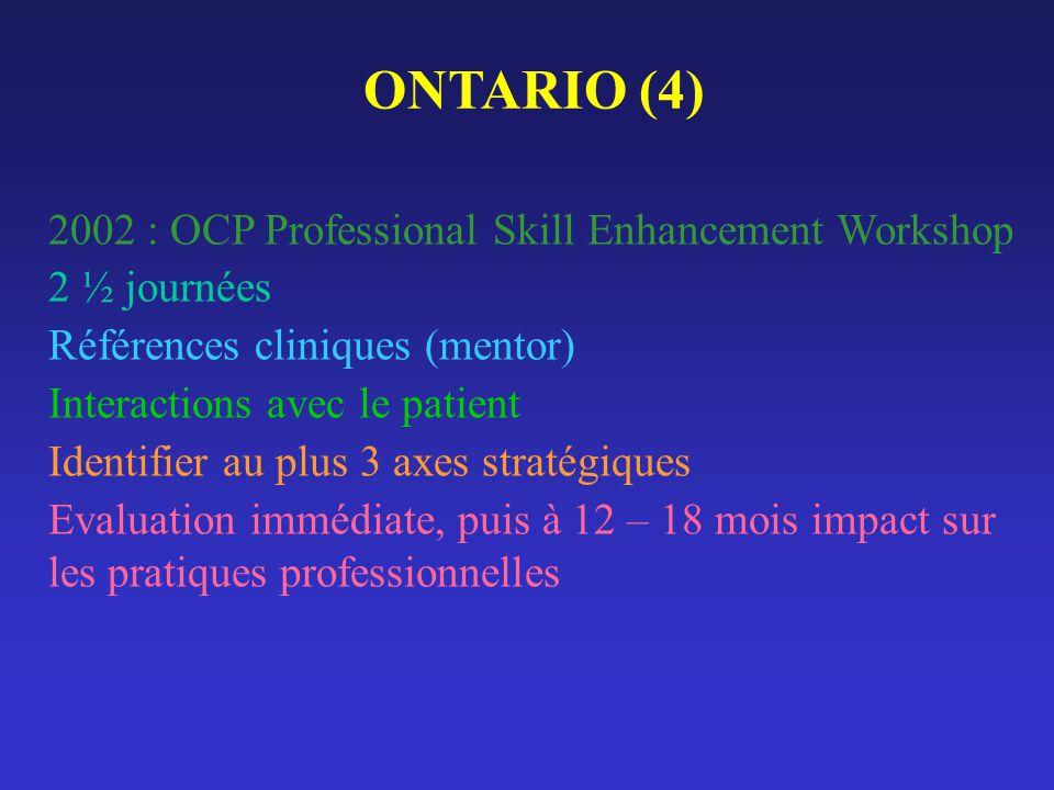 ONTARIO (4) 2002 : OCP Professional Skill Enhancement Workshop 2 ½ journées Références cliniques (mentor) Interactions avec le patient Identifier au p