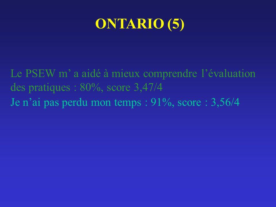 ONTARIO (5) Le PSEW m a aidé à mieux comprendre lévaluation des pratiques : 80%, score 3,47/4 Je nai pas perdu mon temps : 91%, score : 3,56/4