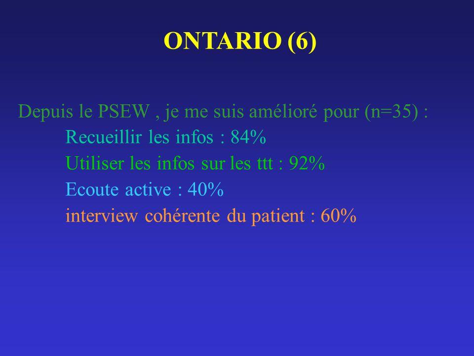 ONTARIO (6) Depuis le PSEW, je me suis amélioré pour (n=35) : Recueillir les infos : 84% Utiliser les infos sur les ttt : 92% Ecoute active : 40% inte