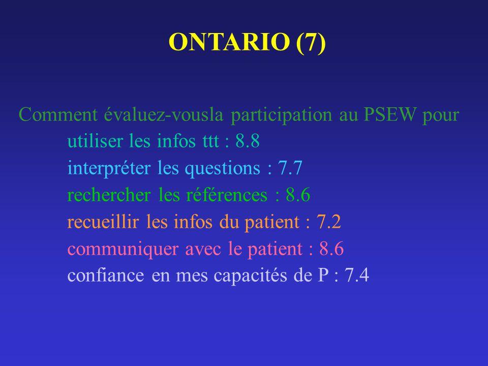 ONTARIO (7) Comment évaluez-vousla participation au PSEW pour utiliser les infos ttt : 8.8 interpréter les questions : 7.7 rechercher les références :