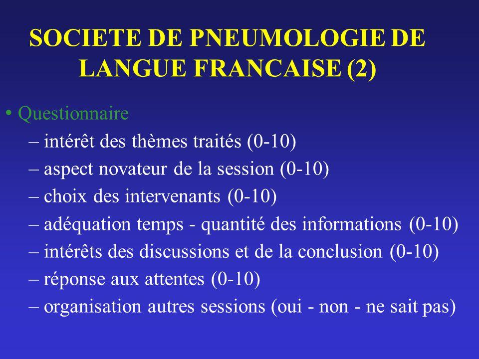 SOCIETE DE PNEUMOLOGIE DE LANGUE FRANCAISE (2) Questionnaire – intérêt des thèmes traités (0-10) – aspect novateur de la session (0-10) – choix des in