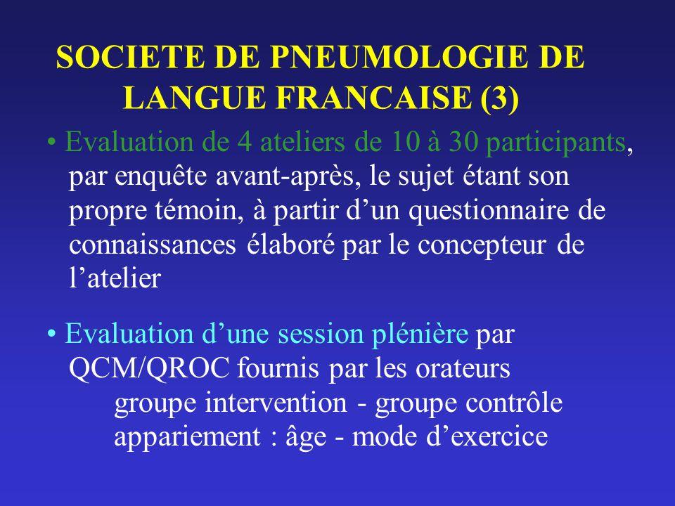 SOCIETE DE PNEUMOLOGIE DE LANGUE FRANCAISE (3) Evaluation de 4 ateliers de 10 à 30 participants, par enquête avant-après, le sujet étant son propre té