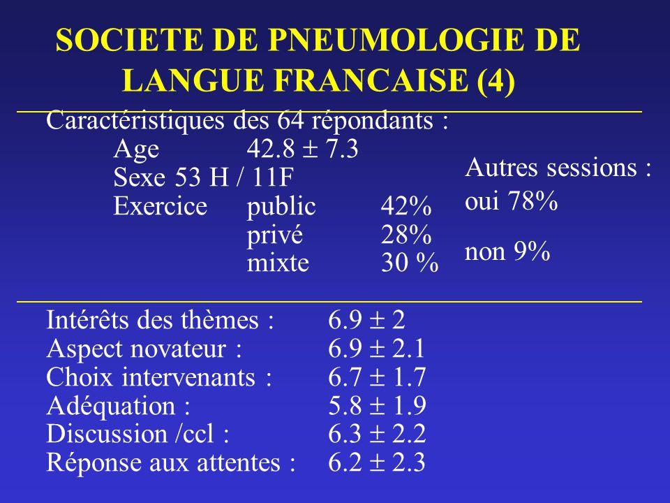 SOCIETE DE PNEUMOLOGIE DE LANGUE FRANCAISE (4) Caractéristiques des 64 répondants : Age 42.8 7.3 Sexe 53 H / 11F Exercice public 42% privé 28% mixte 3