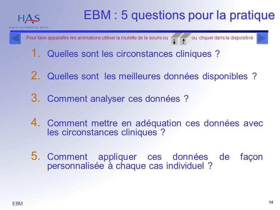 EBM 14 1.Quelles sont les circonstances cliniques .