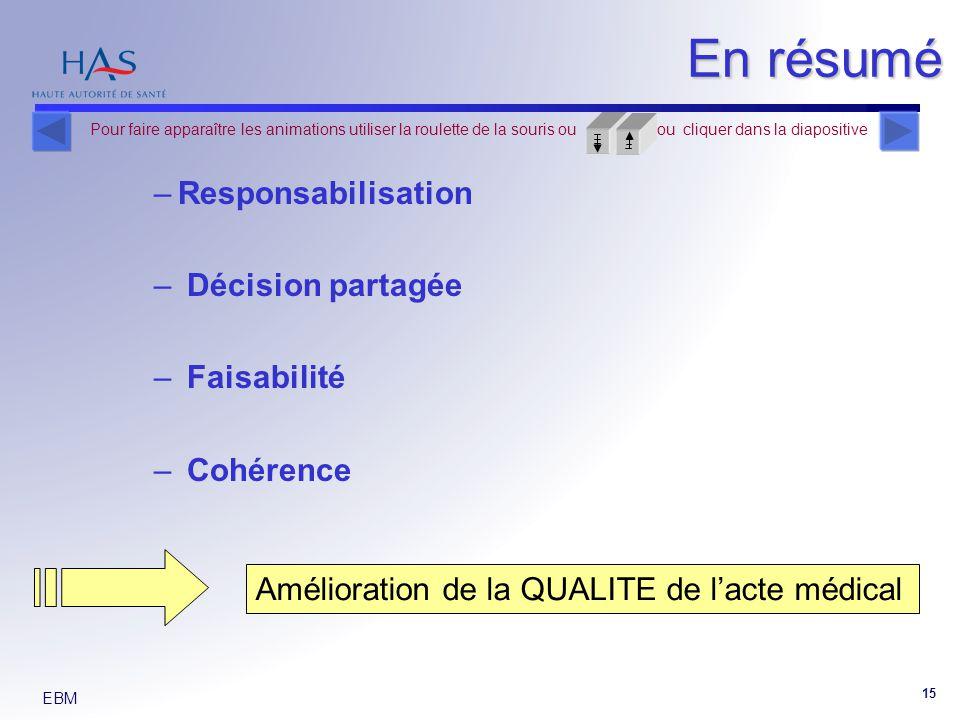 EBM 15 Amélioration de la QUALITE de lacte médical –Responsabilisation – Décision partagée – Faisabilité – Cohérence En résumé Pour faire apparaître les animations utiliser la roulette de la souris ou ou cliquer dans la diapositive