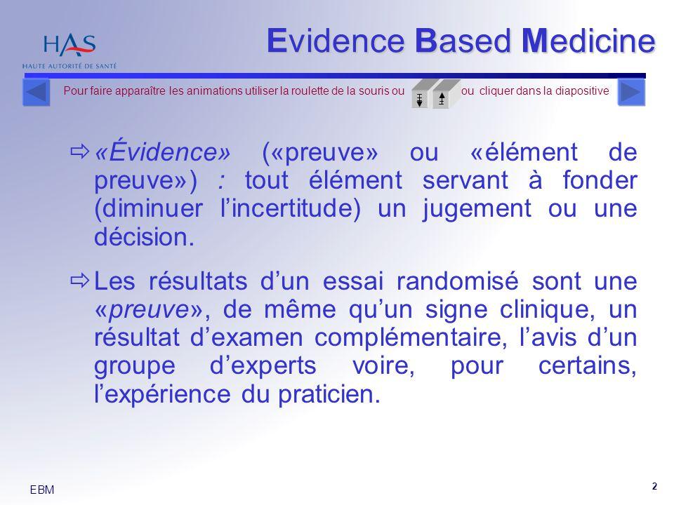 EBM 2 Evidence Based Medicine «Évidence» («preuve» ou «élément de preuve») : tout élément servant à fonder (diminuer lincertitude) un jugement ou une décision.