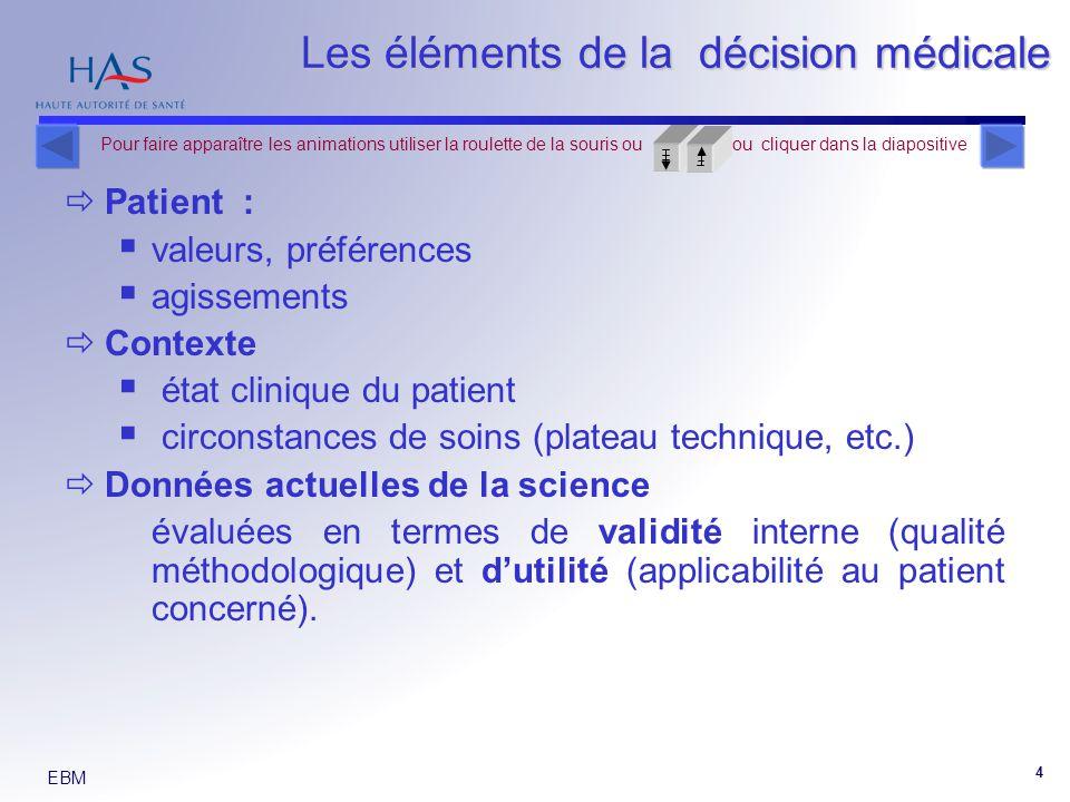 EBM 4 Les éléments de la décision médicale Patient : valeurs, préférences agissements Contexte état clinique du patient circonstances de soins (plateau technique, etc.) Données actuelles de la science évaluées en termes de validité interne (qualité méthodologique) et dutilité (applicabilité au patient concerné).