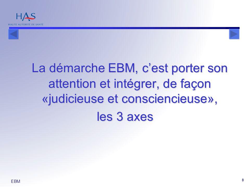 EBM 8 La démarche EBM, cest porter son attention et intégrer, de façon «judicieuse et consciencieuse», les 3 axes