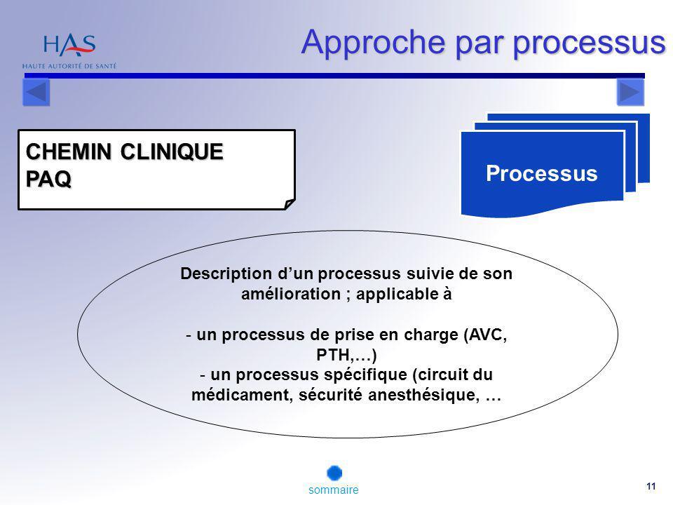 11 Processus Description dun processus suivie de son amélioration ; applicable à - un processus de prise en charge (AVC, PTH,…) - un processus spécifique (circuit du médicament, sécurité anesthésique, … CHEMIN CLINIQUE PAQ Approche par processus sommaire