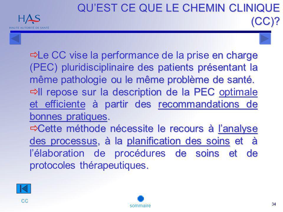 34 QUEST CE QUE LE CHEMIN CLINIQUE (CC).
