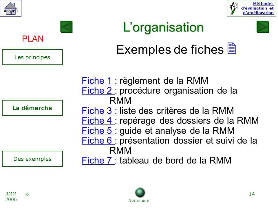 14 © Accueil Méthodes dévaluation et damélioration RMM 2006 Lorganisation Exemples de fiches Fiche 1 Fiche 1 : règlement de la RMM Fiche 2 Fiche 2 : procédure organisation de la RMM Fiche 3 Fiche 3 : liste des critères de la RMM Fiche 4 Fiche 4 : repérage des dossiers de la RMM Fiche 5 Fiche 5 : guide et analyse de la RMM Fiche 6 Fiche 6 : présentation dossier et suivi de la RMM Fiche 7 Fiche 7 : tableau de bord de la RMM Des exemples PLAN Les principes La démarche Sommaire