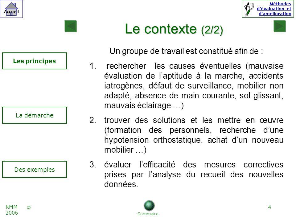 15 © Accueil Méthodes dévaluation et damélioration RMM 2006 Les acteurs (1/4) Il appartient à chaque secteur dactivité de mettre en place des RMM sur les patients quelle prend en charge.