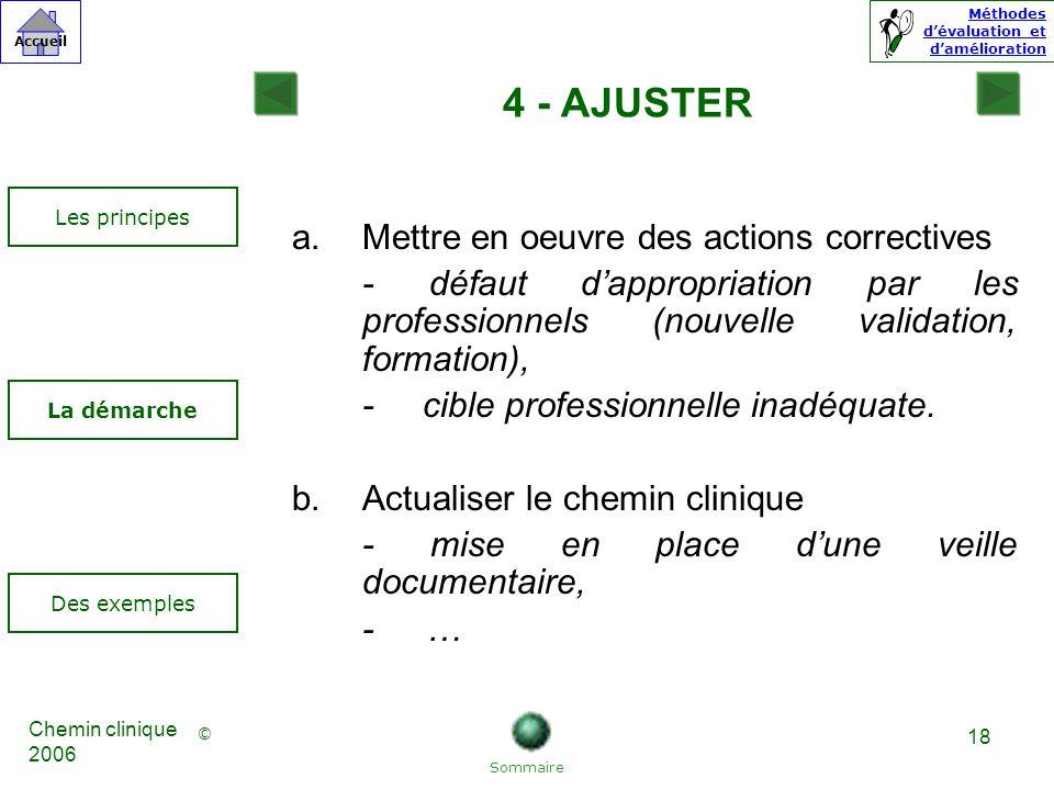 © Accueil Méthodes dévaluation et damélioration Chemin clinique 2006 18 a.