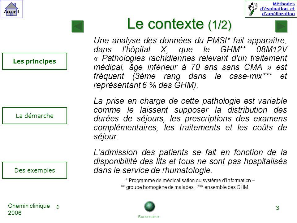 © Accueil Méthodes dévaluation et damélioration Chemin clinique 2006 3 Une analyse des données du PMSI* fait apparaître, dans lhôpital X, que le GHM** 08M12V « Pathologies rachidiennes relevant d un traitement médical, âge inférieur à 70 ans sans CMA » est fréquent (3ème rang dans le case-mix*** et représentant 6 % des GHM).