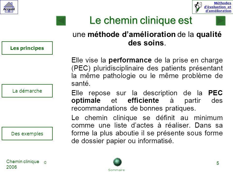 © Accueil Méthodes dévaluation et damélioration Chemin clinique 2006 5 une méthode damélioration de la qualité des soins.