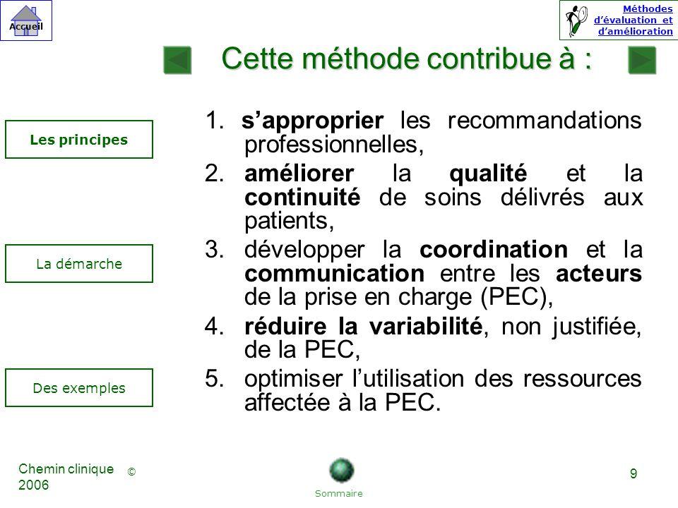 © Accueil Méthodes dévaluation et damélioration Chemin clinique 2006 9 1.