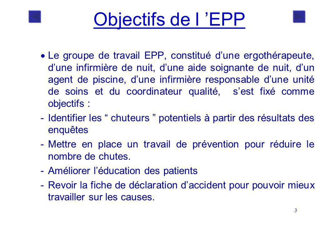 3 Objectifs de l EPP Le groupe de travail EPP, constitué dune ergothérapeute, dune infirmière de nuit, dune aide soignante de nuit, dun agent de pisci