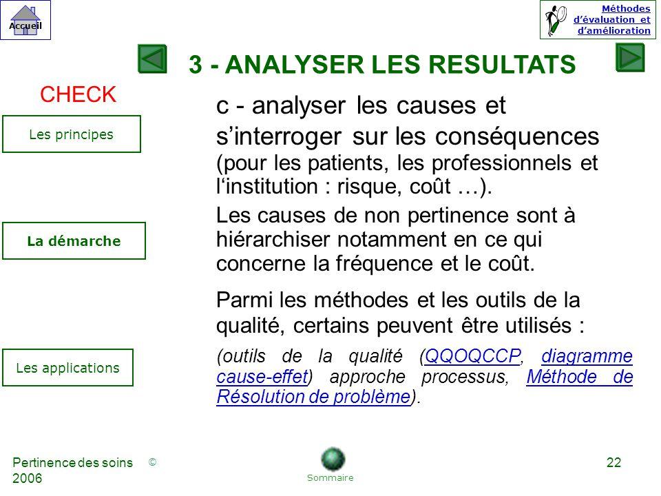 © Accueil Méthodes dévaluation et damélioration Pertinence des soins 2006 22 c - analyser les causes et sinterroger sur les conséquences (pour les patients, les professionnels et linstitution : risque, coût …).