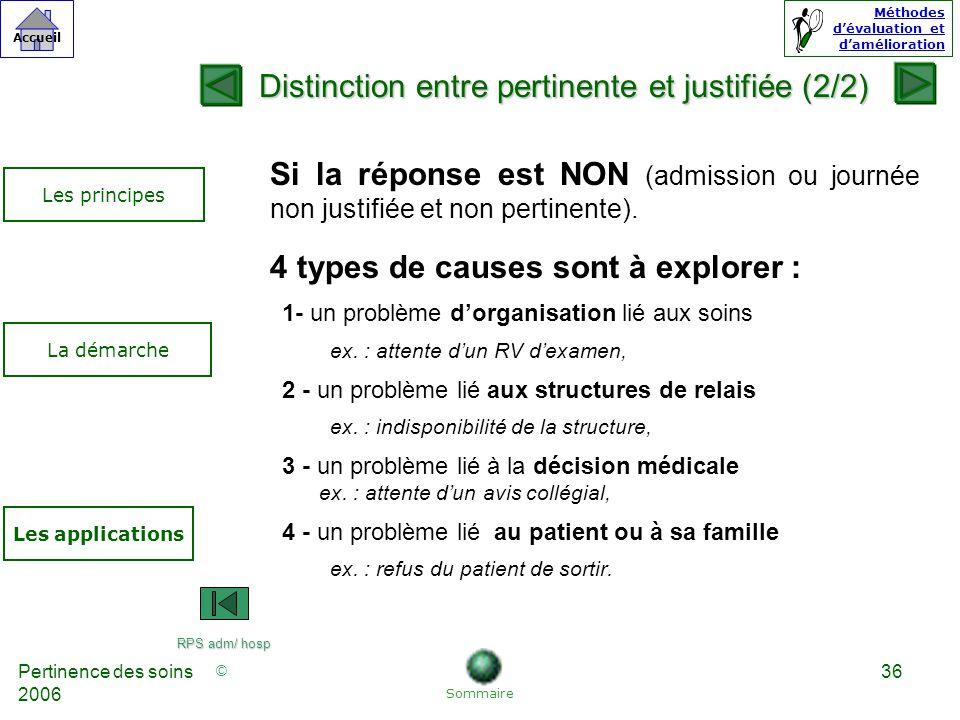 © Accueil Méthodes dévaluation et damélioration Pertinence des soins 2006 36 Si la réponse est NON (admission ou journée non justifiée et non pertinente).