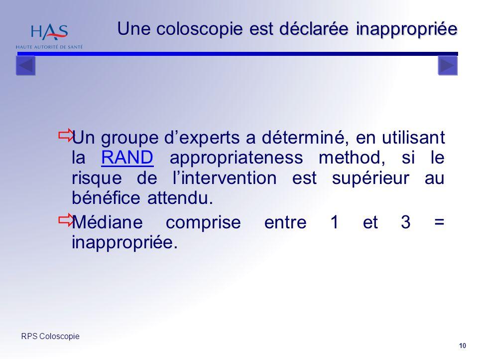 RPS Coloscopie 10 Une coloscopie est déclarée inappropriée Un groupe dexperts a déterminé, en utilisant la RAND appropriateness method, si le risque d