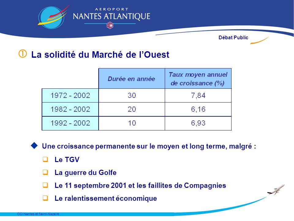 CCI Nantes et Saint-Nazaire La solidité du Marché de lOuest qLe TGV qLa guerre du Golfe qLe 11 septembre 2001 et les faillites de Compagnies qLe ralentissement économique Une croissance permanente sur le moyen et long terme, malgré : Débat Public
