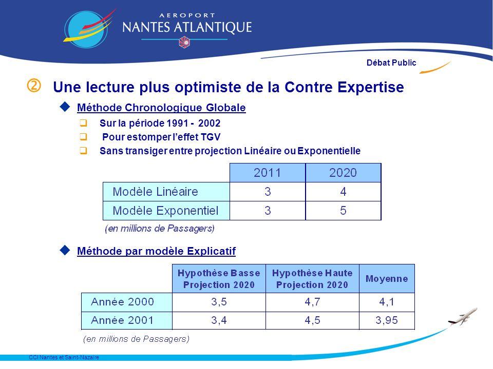 CCI Nantes et Saint-Nazaire La solidité du Marché de lOuest qLe TGV qLa guerre du Golfe qLe 11 septembre 2001 et les faillites de Compagnies qLe ralen